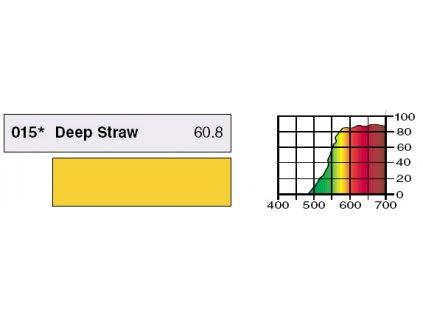 LEE Filters 015 Deep Straw PAR