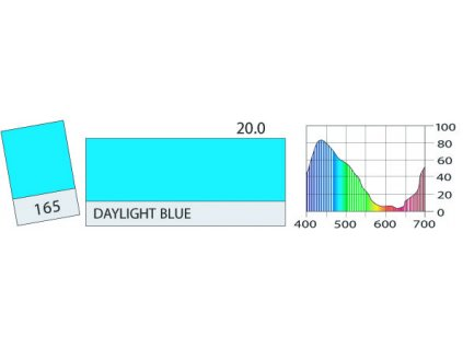 LEE Filters 165 Daylight Blue BCM