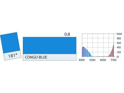 LEE Filters HT181 Congo Blue ROLE