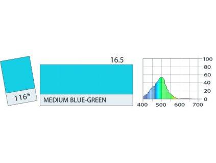 LEE Filters HT116 Medium Blue-Green ROLE