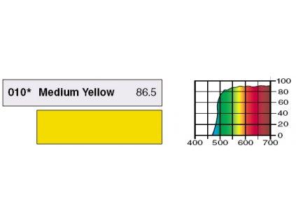 LEE Filters HT010 Medium Yellow SHEET
