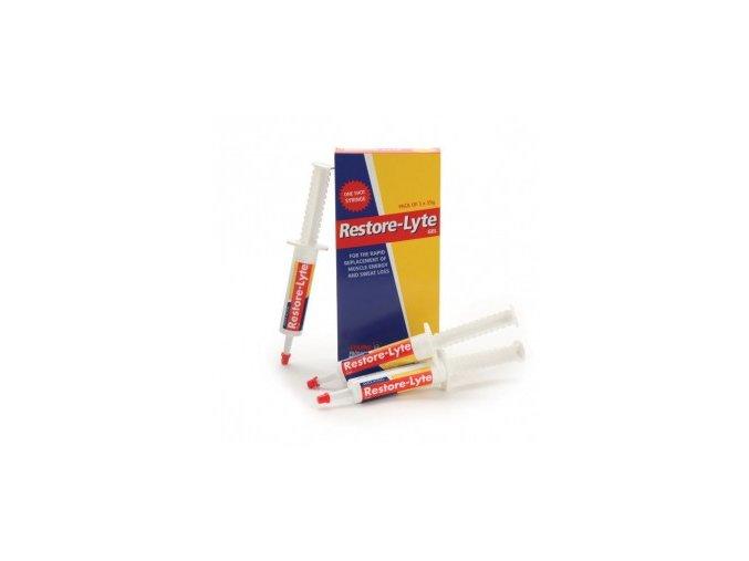 Equine Restore-Lyte Syringe