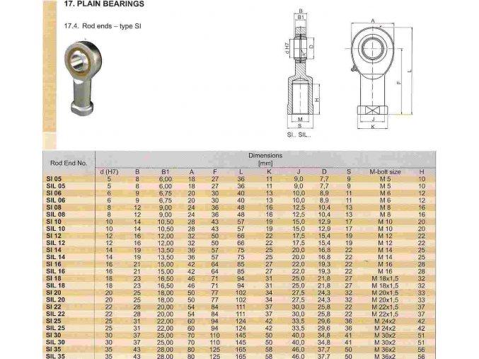 Kloubová hlavice - UNIBAL SIL 08 T/K