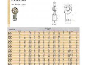 Kloubová hlavice - UNIBAL SI 08 T/K