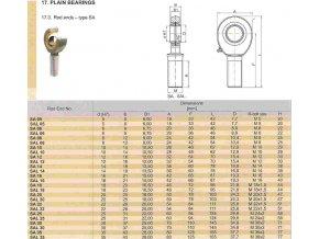 Kloubová hlavice - UNIBAL SA 20 T/K