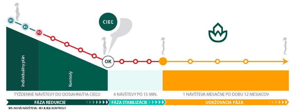 SK-graf-naturhouse-72dpi