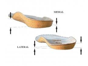 Ortopedické vložky LATERAL