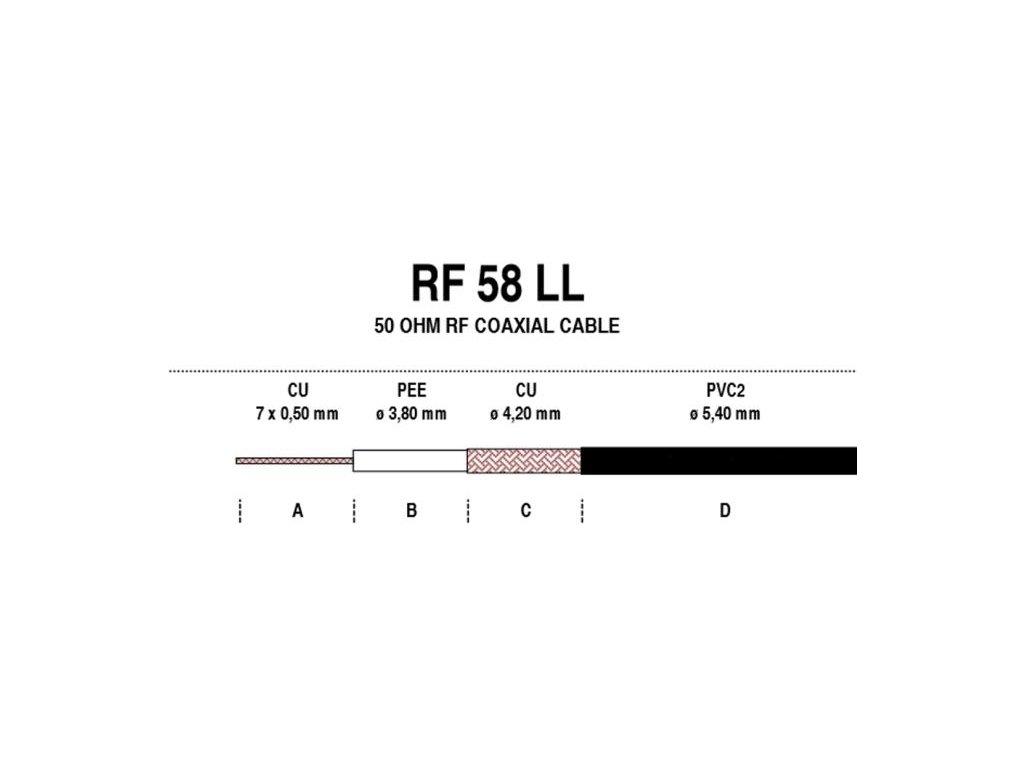 Koaxiální kabel RF-58 LL