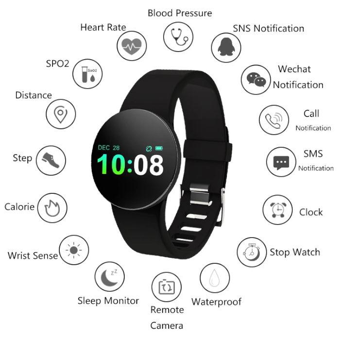 chytre-smart-damske-panske-hodinky-WS-D3P01-1C-banner