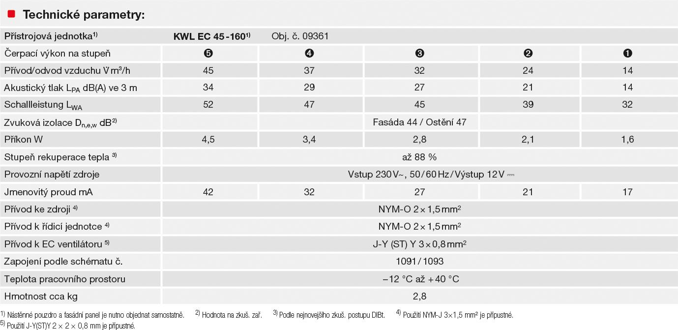 kwl-ec-45-tech-parametry