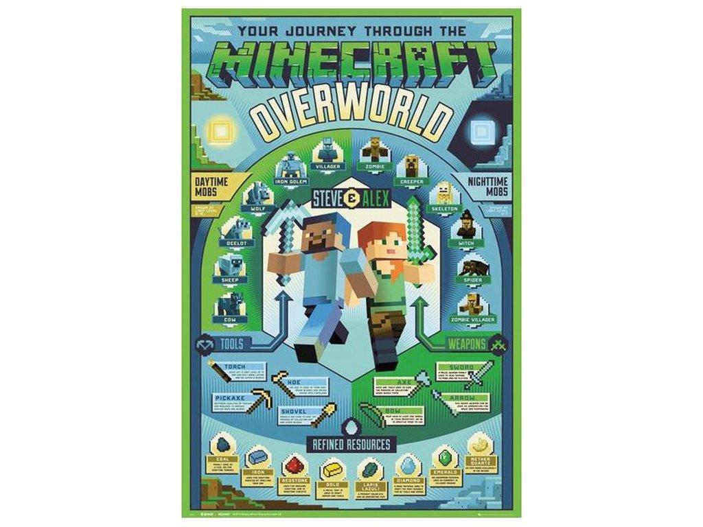 Plakát Minecraft: Overwold Viome (61 x 91,5 cm)