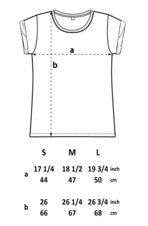 rollupsleeve-tabulka-velikosti