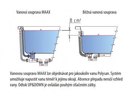 MAAX vanová souprava bez přepadu, Click Clack, délka 460-580mm, zátka 72mm,chrom