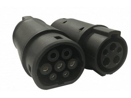 Adapter | Type 1 - Type 2