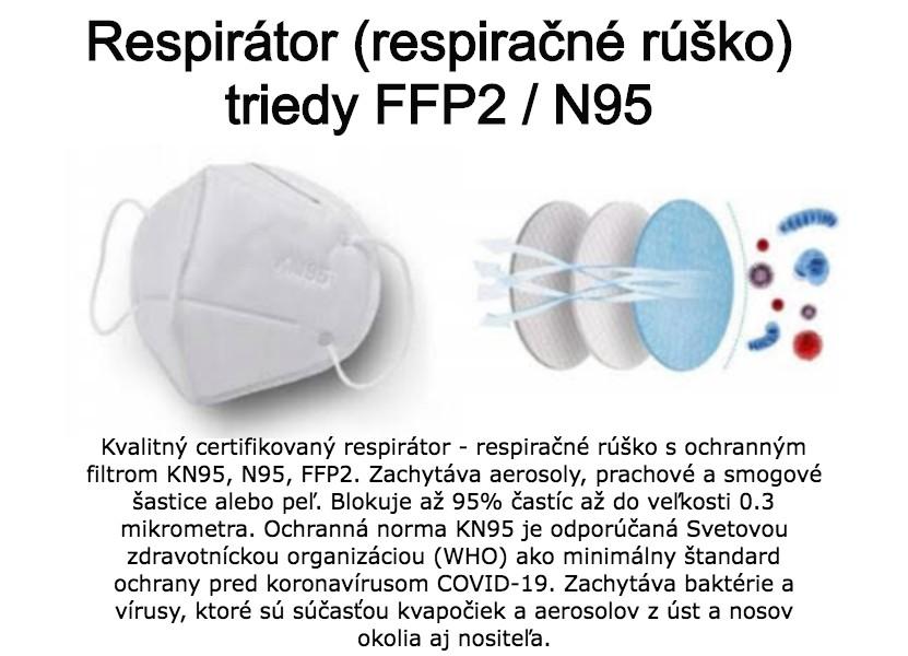 respirator-carussel