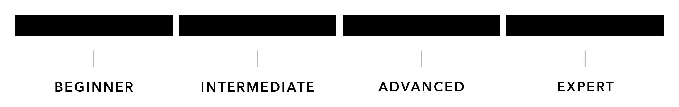 KORUA-Shapes_Level-Bar_Web_2200px-150dpi_AllLevels_ENLSbl3nzP9y7Sw