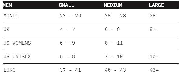 velikostni tabulka union vazani
