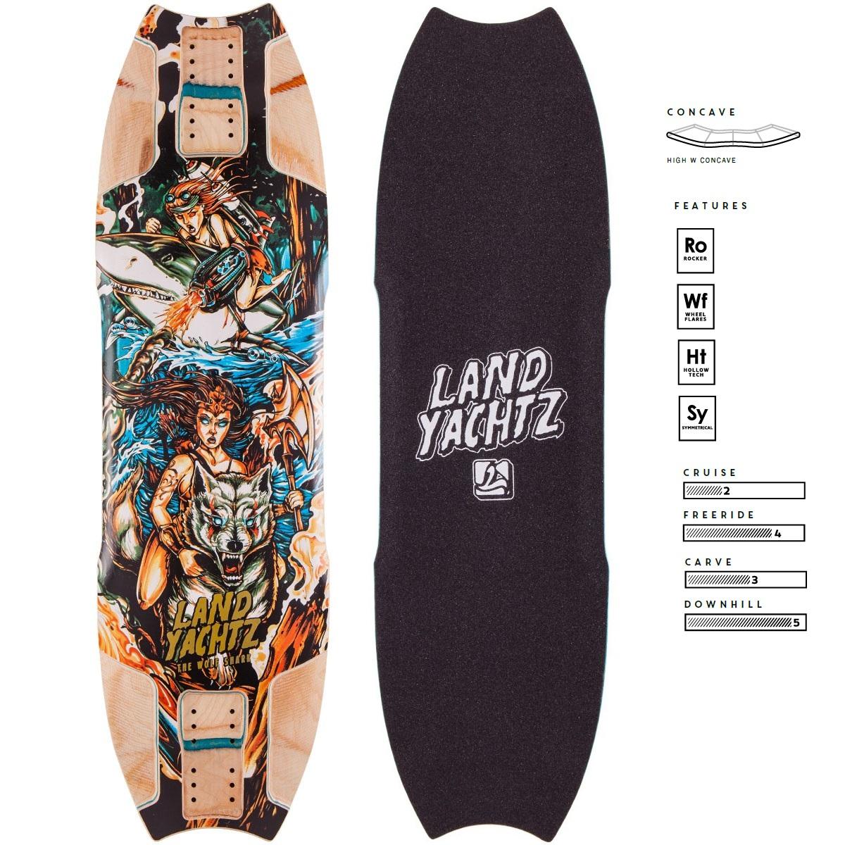 "Landyachtz Wolf Shark longboard deska 35,8"" 15/16 Doprava zdarma"