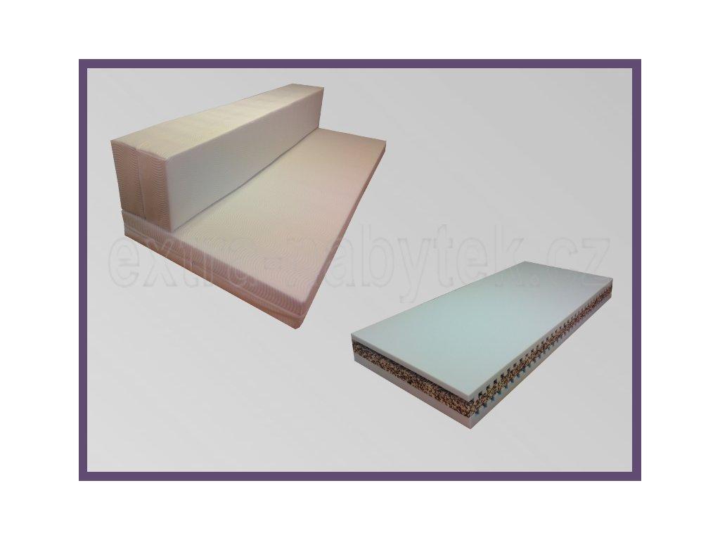 Rozkládací matrace Twin  Kvalitní matrace
