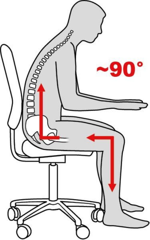 Nesprávne sedenie