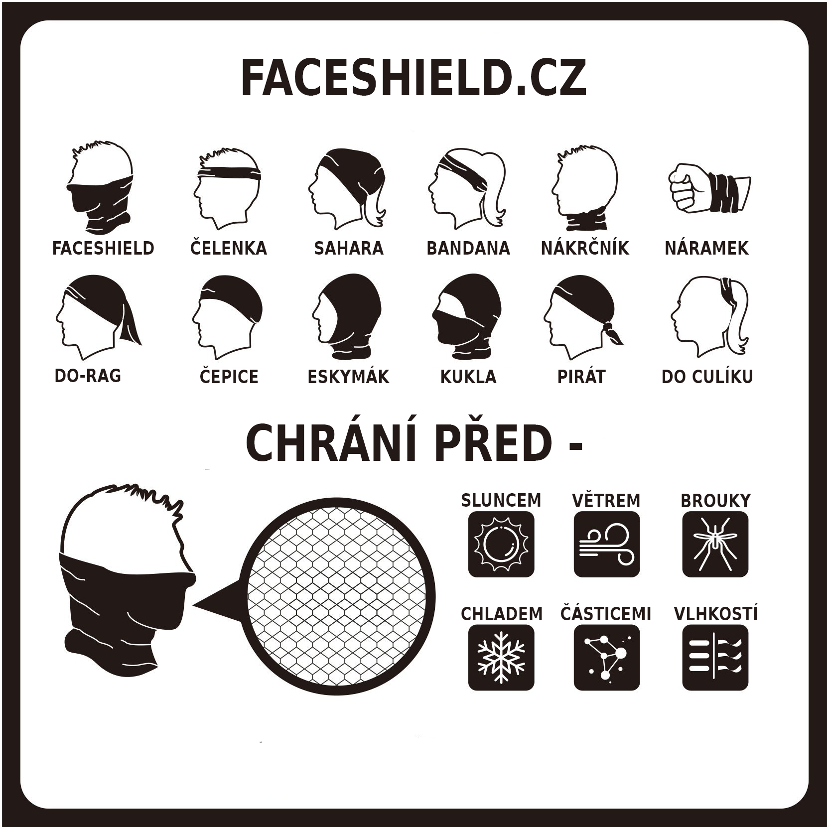 Faceshield-jak-nosit
