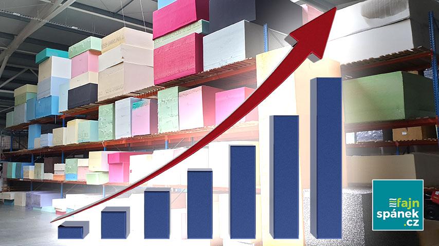 Krize na trhu PUR pěn 2020-2021