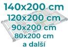 Nejprodávanější rozměry lamelových roštů