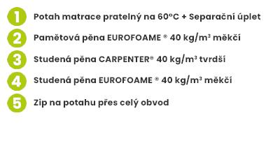 DANCE-MEMORY-KOMBI-rovna-rozlitla-cisla-400x202-px-02