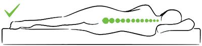 spravna-pozice-tela