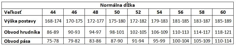 cog_normalna-dlzka