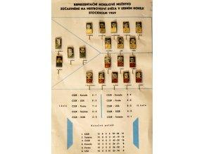 Sada odznaků v rámu hokej MS Stockholm, 1969DSC 9920