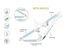 Chránič rámu Meta AM V4.2