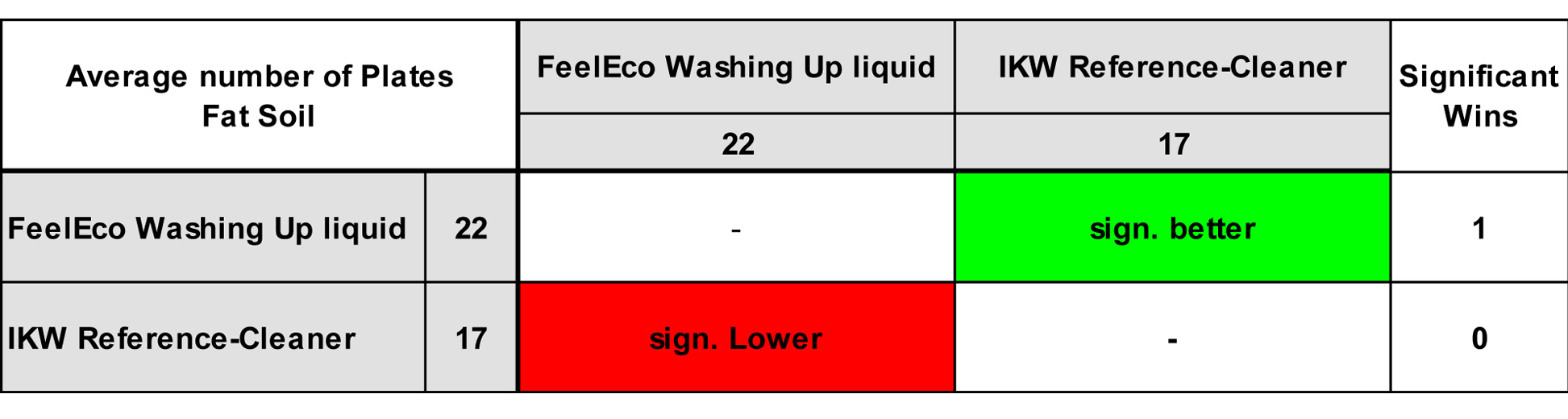 FeelEco_talirove-testy-Ecolabel-2