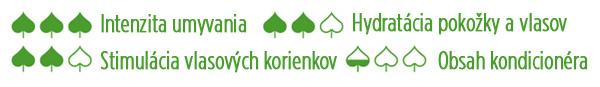 feel-eco-infograf-mastne_SK