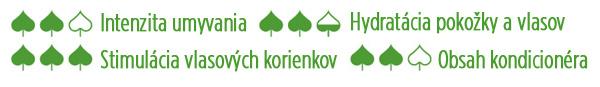 feel-eco-infograf-normalni_SK