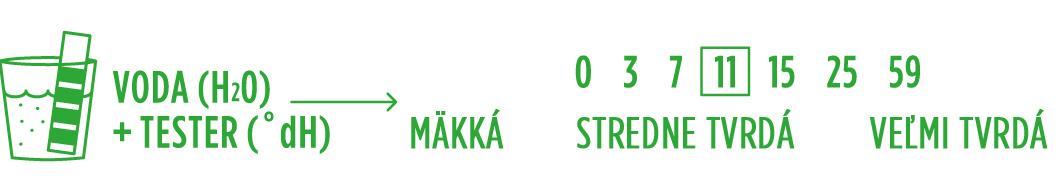 praci-2_SK