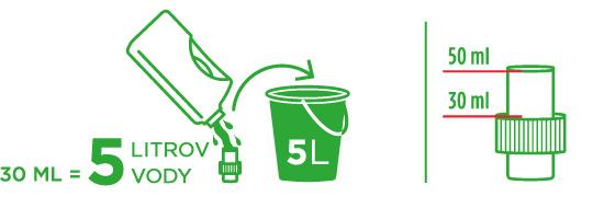 Feel Eco univerzální čistič - Ako používať