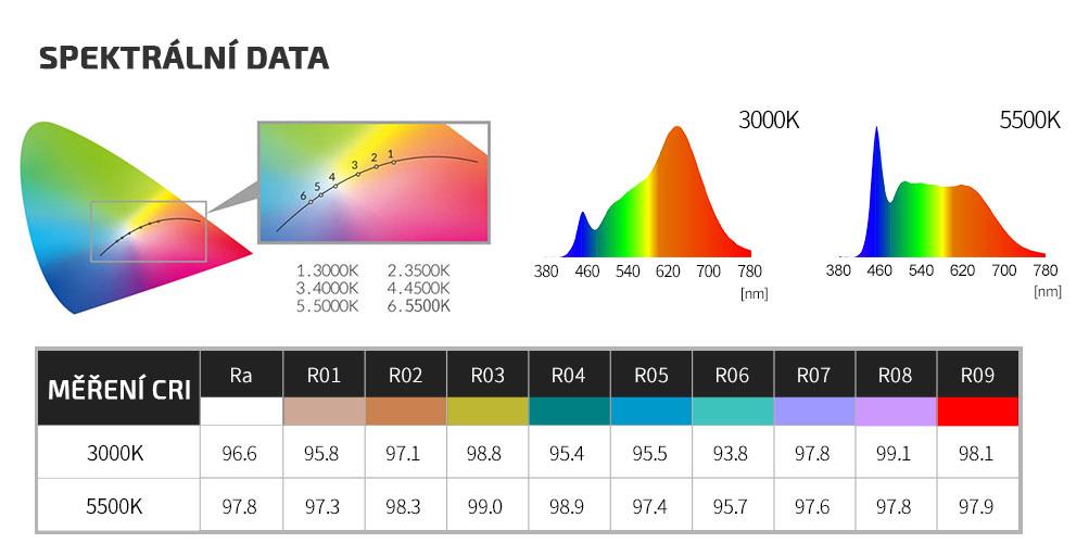 film-technika-sunwayfoto-kamerové-led-světlo-s-integrovanou-baterií-měření-cri