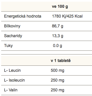 fitco_bcaa_200tablet_text