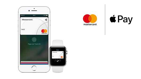 Platiť s Apple Pay pomocou Apple Watch 4 je jednoduché