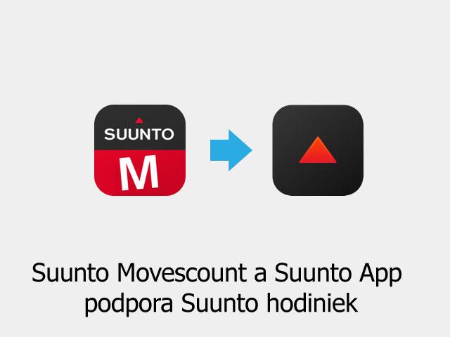 Suunto Movescount, Suunto App a podpora Suunto hodiniek