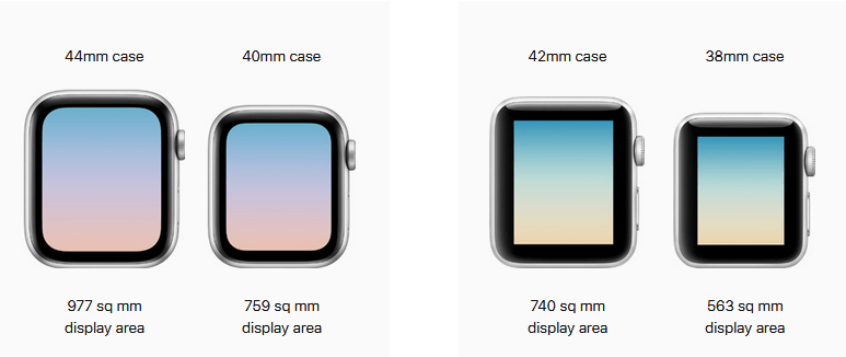 apple-watch-series-4-series-3-display-porovnanie