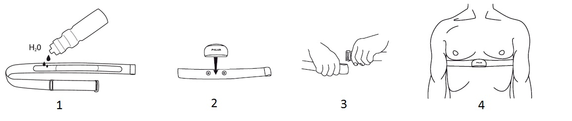 postup-ako-pouzivat-hrudny-pas-snimac-tepovej-frekvencie