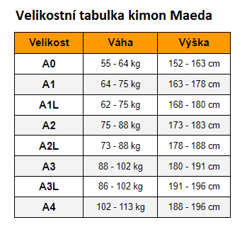 gi_maeda_velikostni_tabulka