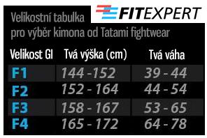 velikostni_tabulka_tatami_gi_zeny