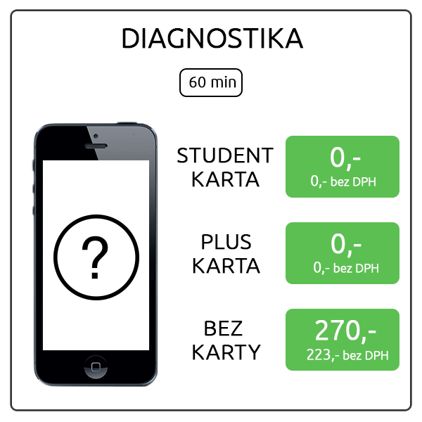 iPhone 5 - diagnostika