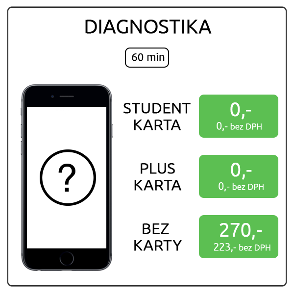 iPhone 6 - diagnostika