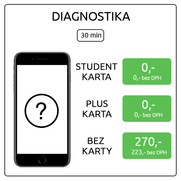 iPhone 7 - Diagnostika