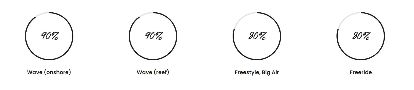 F-ONE-Mitu-Pro-flex-program