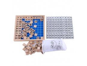 Dárky pro děti tipy na dárky best dárky pro děti hračky pro děti dětské hračky dřevěné hračky interaktivní hračky - naučná tabulka s čísly
